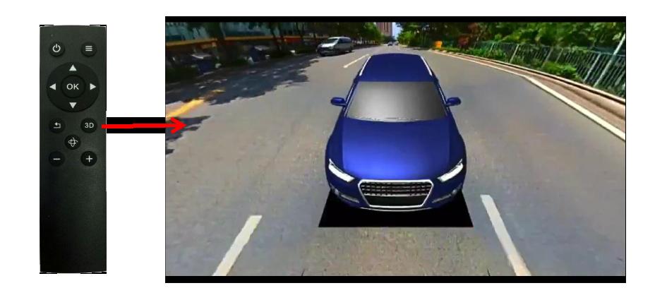 круговой обзор для авто